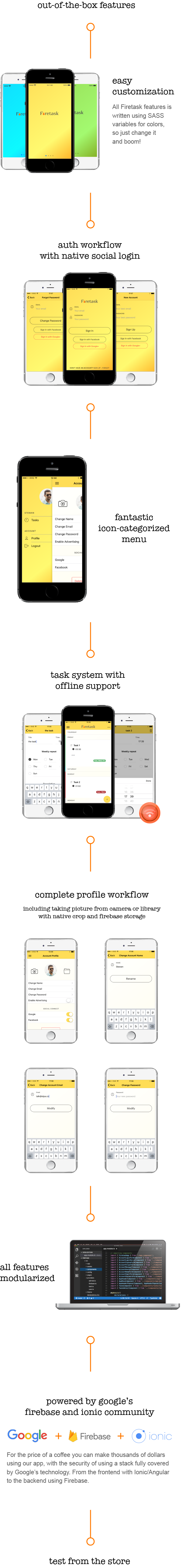 Firetask - The missing well coded Ionic 3 Firebase Full Application Template - 5