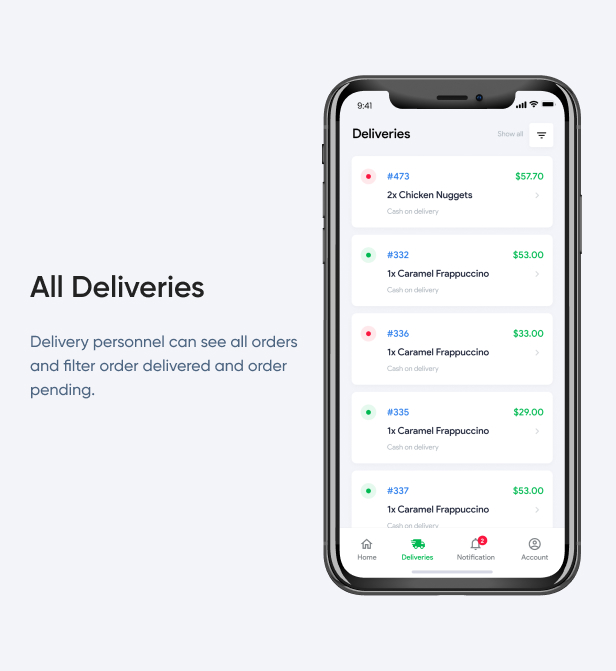 All Deliveries