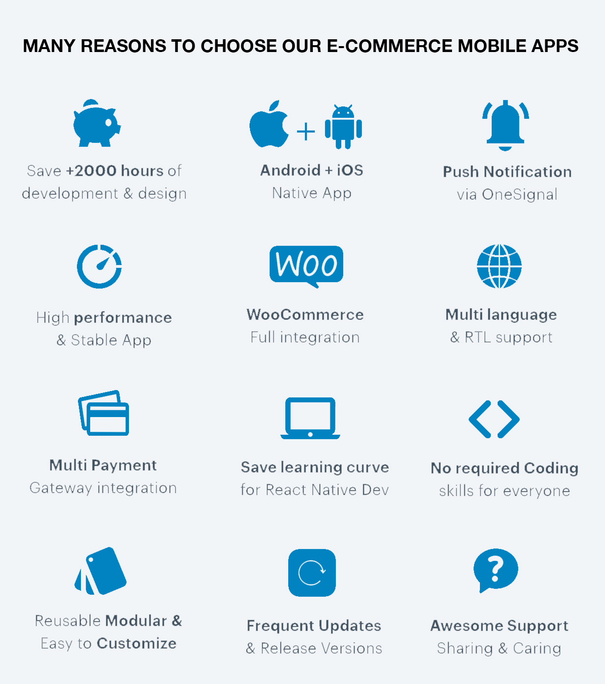 E-Commerce Mobile Store Apps with WooCommerce Online Store - 2