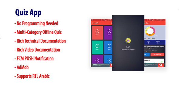QuiziT | Native Android Multi-Category Quiz App with AdMob & FCM PUSH Notification
