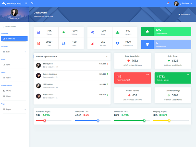 Material Able Bootstrap Admin Template