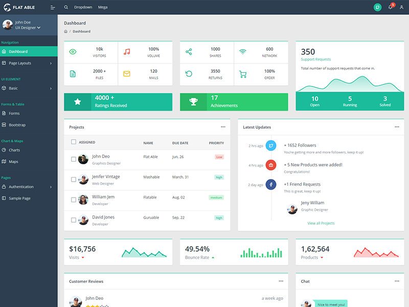 Flat Able Angular 9 Admin Template